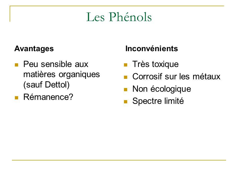 Les Phénols Peu sensible aux matières organiques (sauf Dettol) Rémanence? Très toxique Corrosif sur les métaux Non écologique Spectre limité Avantages
