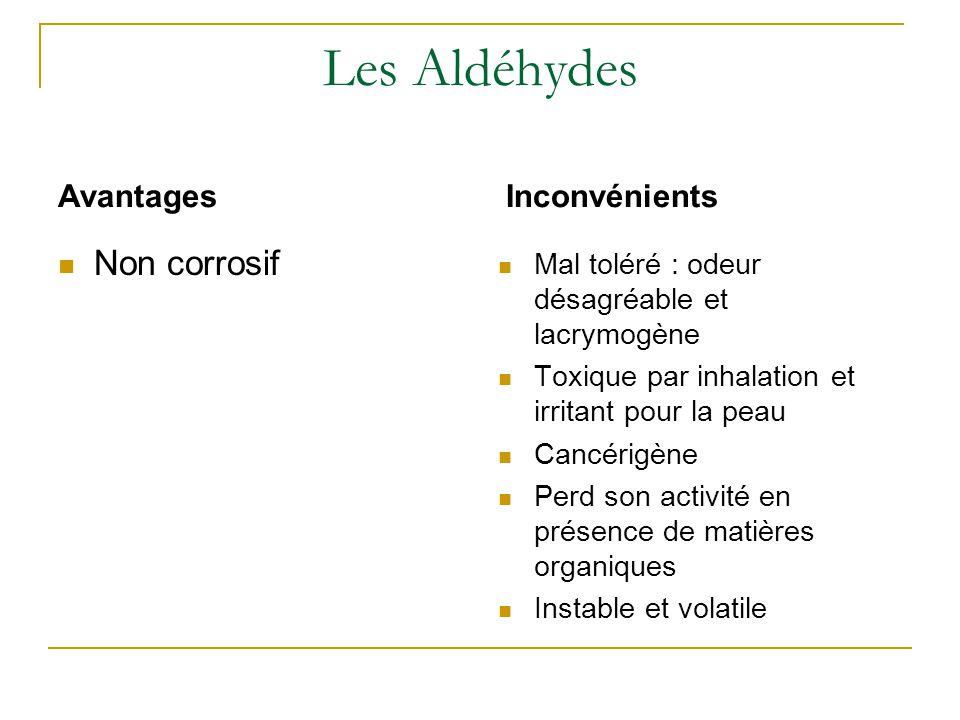 Les Aldéhydes Non corrosif Mal toléré : odeur désagréable et lacrymogène Toxique par inhalation et irritant pour la peau Cancérigène Perd son activité en présence de matières organiques Instable et volatile AvantagesInconvénients
