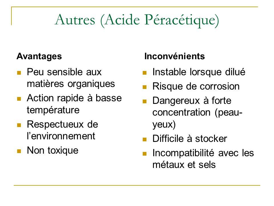 Autres (Acide Péracétique) Peu sensible aux matières organiques Action rapide à basse température Respectueux de l'environnement Non toxique Instable