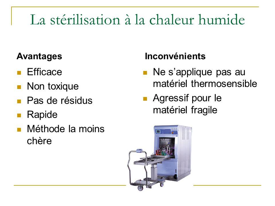 La stérilisation à la chaleur humide Efficace Non toxique Pas de résidus Rapide Méthode la moins chère Ne s'applique pas au matériel thermosensible Agressif pour le matériel fragile AvantagesInconvénients