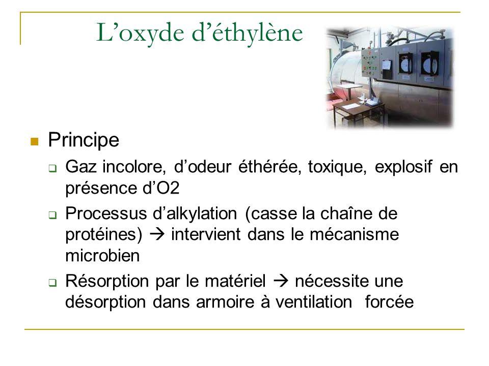 L'oxyde d'éthylène Principe  Gaz incolore, d'odeur éthérée, toxique, explosif en présence d'O2  Processus d'alkylation (casse la chaîne de protéines)  intervient dans le mécanisme microbien  Résorption par le matériel  nécessite une désorption dans armoire à ventilation forcée