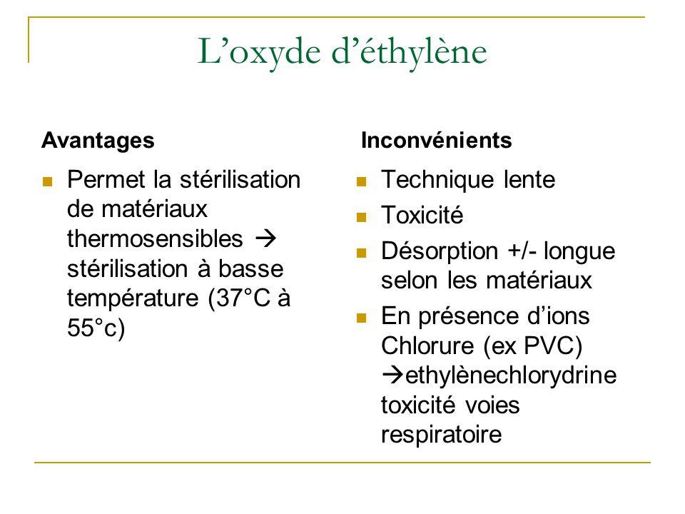 L'oxyde d'éthylène Permet la stérilisation de matériaux thermosensibles  stérilisation à basse température (37°C à 55°c) Technique lente Toxicité Désorption +/- longue selon les matériaux En présence d'ions Chlorure (ex PVC)  ethylènechlorydrine toxicité voies respiratoire AvantagesInconvénients