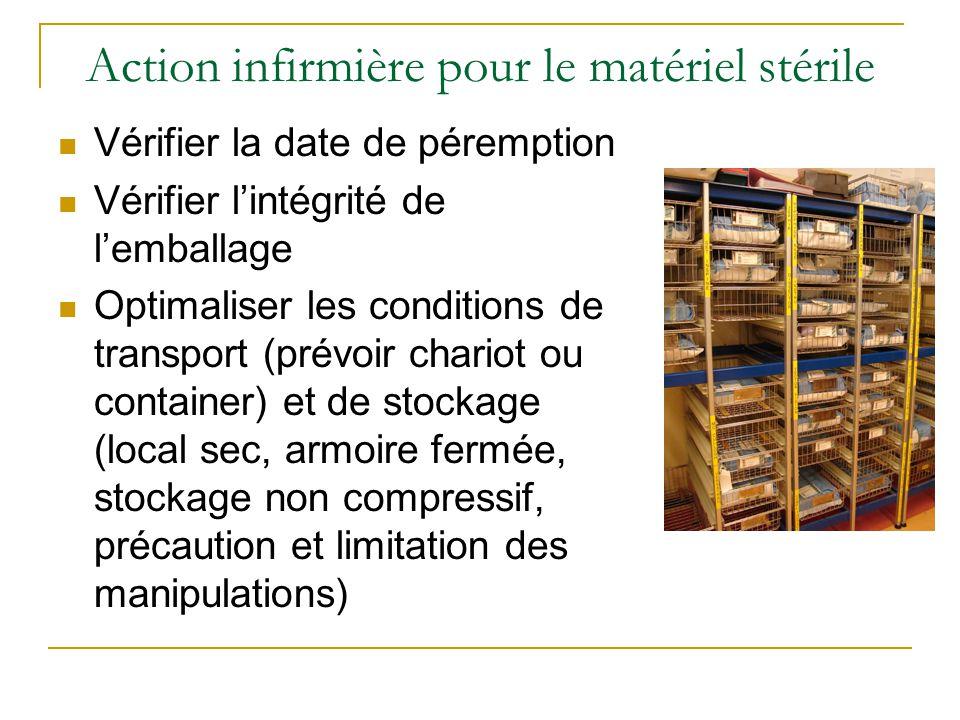 Action infirmière pour le matériel stérile Vérifier la date de péremption Vérifier l'intégrité de l'emballage Optimaliser les conditions de transport