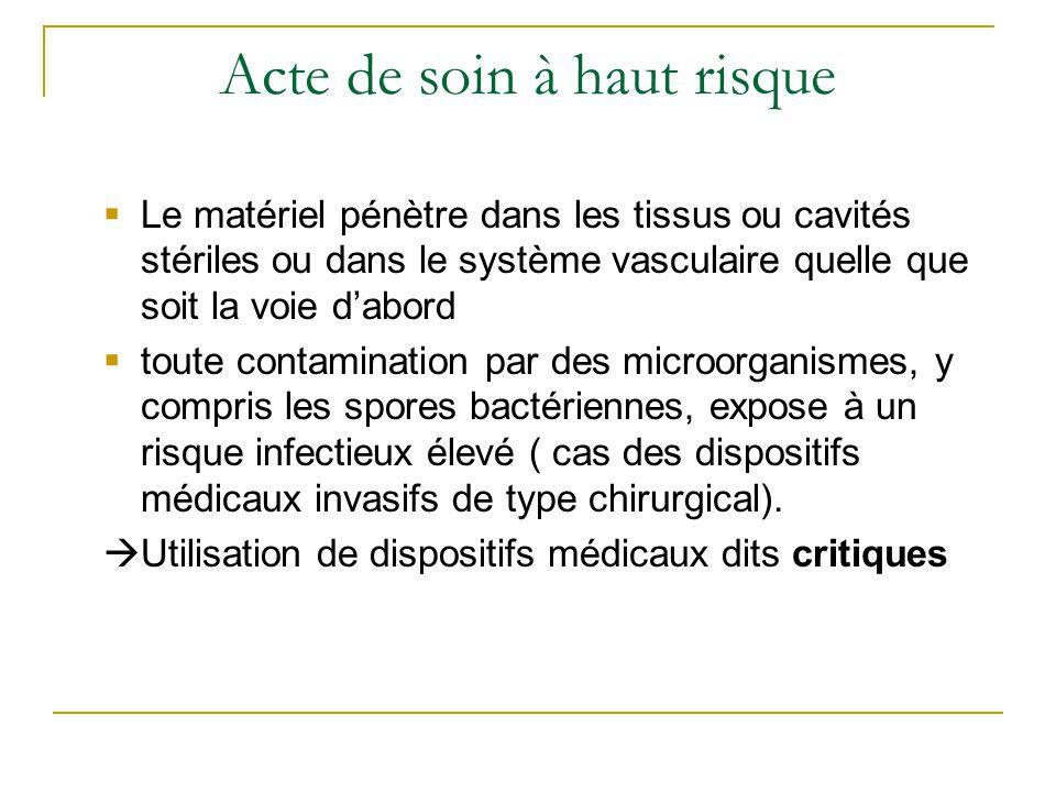 Acte de soin à haut risque  Le matériel pénètre dans les tissus ou cavités stériles ou dans le système vasculaire quelle que soit la voie d'abord  t