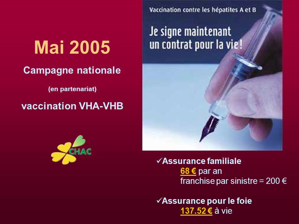 Mai 2005 Campagne nationale (en partenariat) vaccination VHA-VHB Assurance familiale 68 € par an franchise par sinistre = 200 € Assurance pour le foie 137.52 € à vie