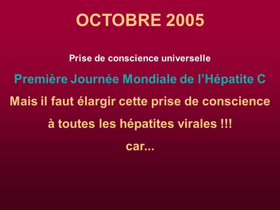 OCTOBRE 2005 Prise de conscience universelle Première Journée Mondiale de l'Hépatite C Mais il faut élargir cette prise de conscience à toutes les hépatites virales !!.