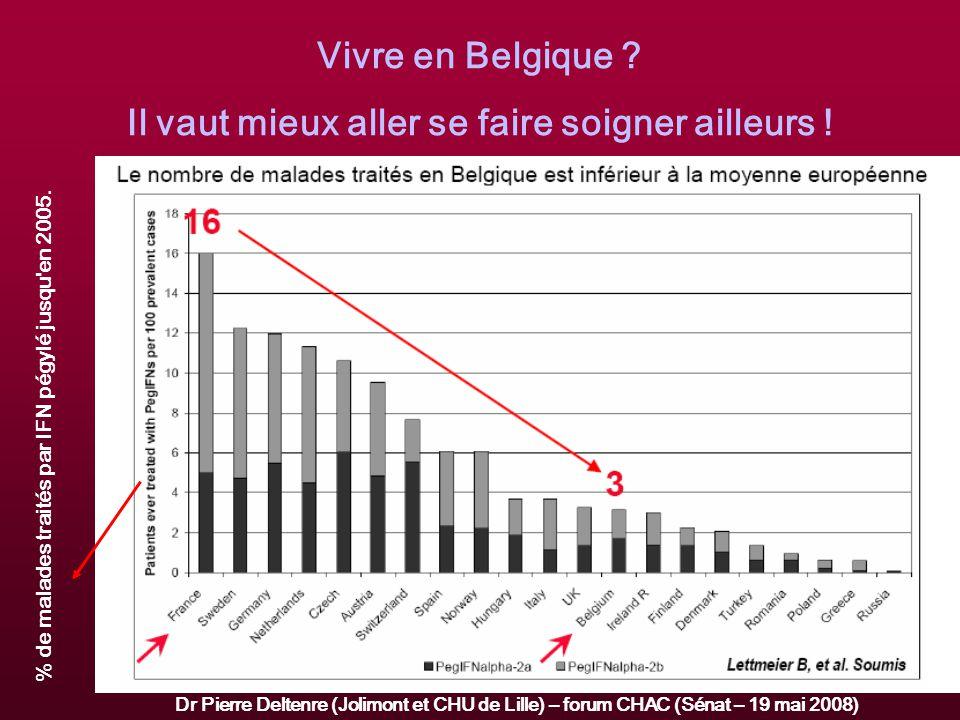 Vivre en Belgique .Il vaut mieux aller se faire soigner ailleurs .