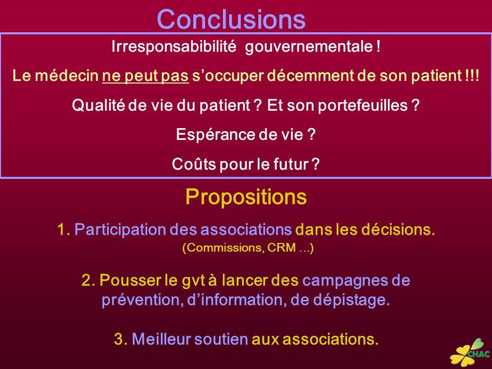 Conclusions Propositions 1.Participation des associations dans les décisions.