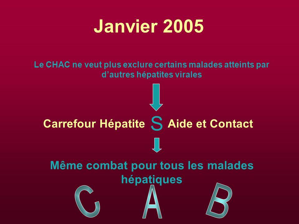 Janvier 2005 Le CHAC ne veut plus exclure certains malades atteints par d'autres hépatites virales Carrefour Hépatite Aide et Contact Même combat pour tous les malades hépatiques S