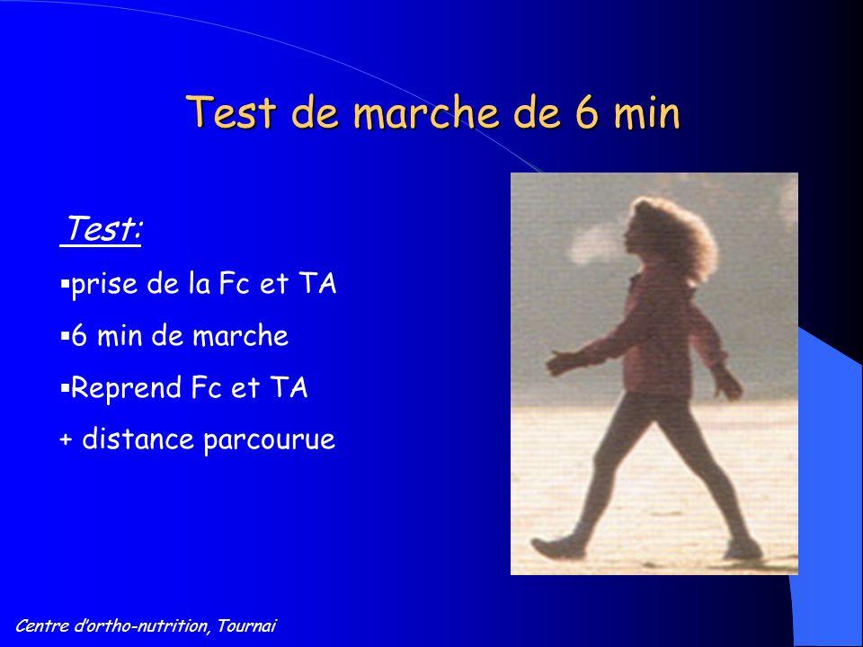 Centre d'ortho-nutrition, Tournai Test de marche de 6 min Test:  prise de la Fc et TA  6 min de marche  Reprend Fc et TA + distance parcourue