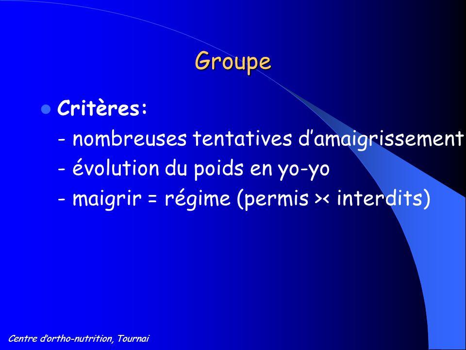 Centre d'ortho-nutrition, Tournai Groupe Critères: - nombreuses tentatives d'amaigrissement - évolution du poids en yo-yo - maigrir = régime (permis >