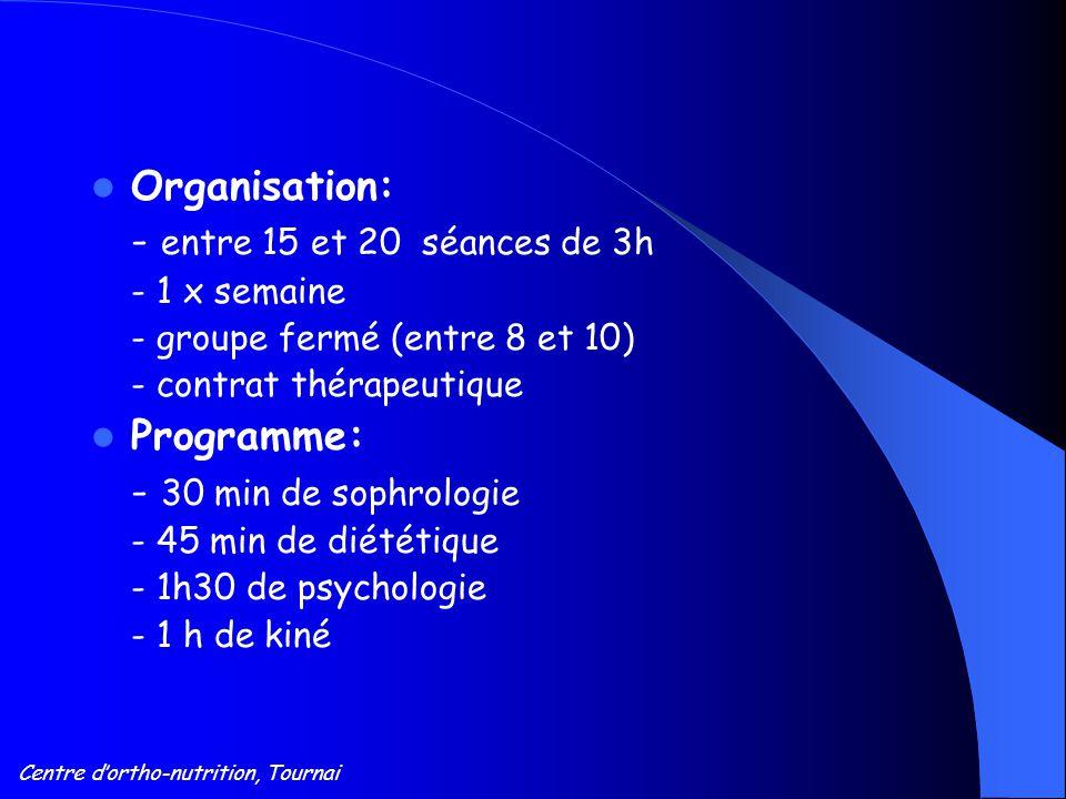 Centre d'ortho-nutrition, Tournai Organisation: - entre 15 et 20 séances de 3h - 1 x semaine - groupe fermé (entre 8 et 10) - contrat thérapeutique Pr