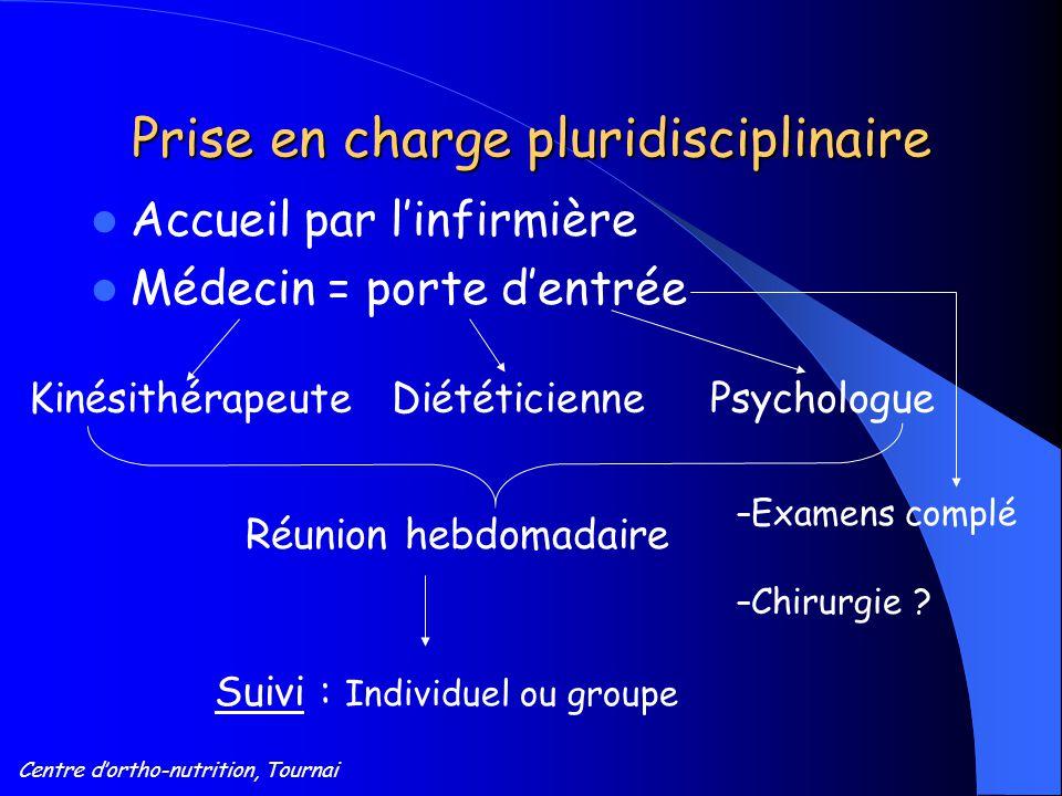 Centre d'ortho-nutrition, Tournai Prise en charge pluridisciplinaire Accueil par l'infirmière Médecin = porte d'entrée KinésithérapeuteDiététiciennePs