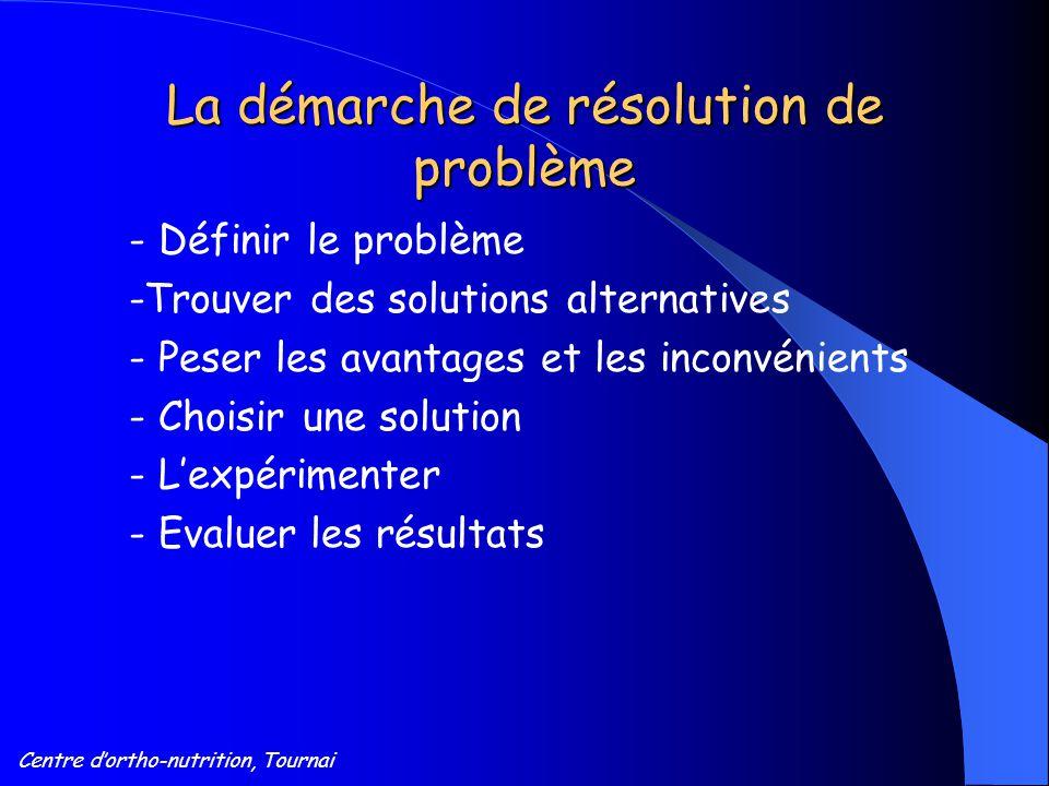 Centre d'ortho-nutrition, Tournai La démarche de résolution de problème - Définir le problème -Trouver des solutions alternatives - Peser les avantage