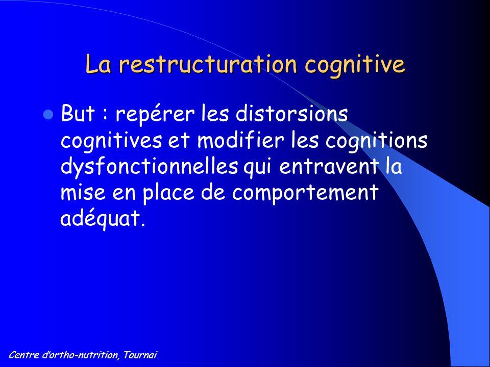 Centre d'ortho-nutrition, Tournai La restructuration cognitive But : repérer les distorsions cognitives et modifier les cognitions dysfonctionnelles q
