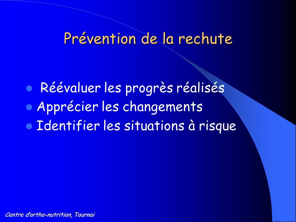 Centre d'ortho-nutrition, Tournai Prévention de la rechute Réévaluer les progrès réalisés Apprécier les changements Identifier les situations à risque