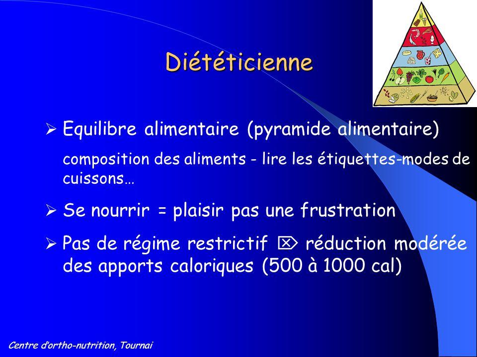 Centre d'ortho-nutrition, Tournai Diététicienne  Equilibre alimentaire (pyramide alimentaire) composition des aliments - lire les étiquettes-modes de