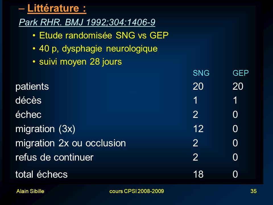 Alain Sibillecours CPSI 2008-200935 –Littérature : Park RHR. BMJ 1992;304:1406-9 Etude randomisée SNG vs GEP 40 p, dysphagie neurologique suivi moyen