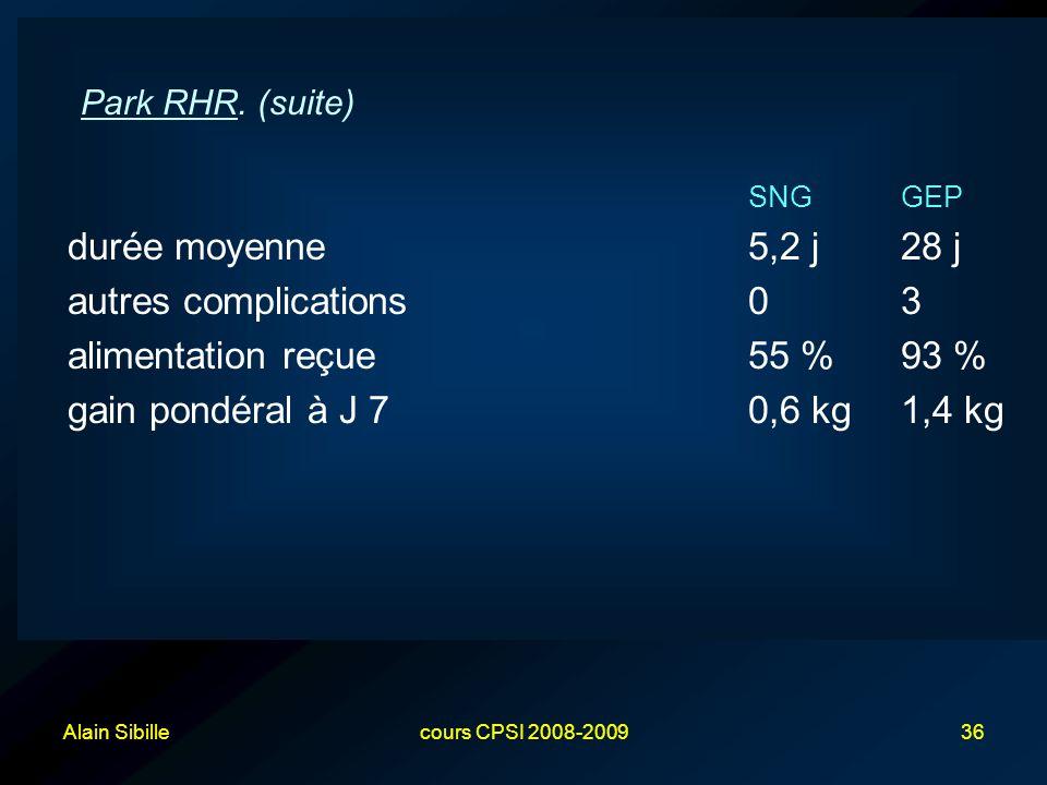 Alain Sibillecours CPSI 2008-200936 Park RHR. (suite) SNGGEP durée moyenne5,2 j28 j autres complications03 alimentation reçue55 %93 % gain pondéral à