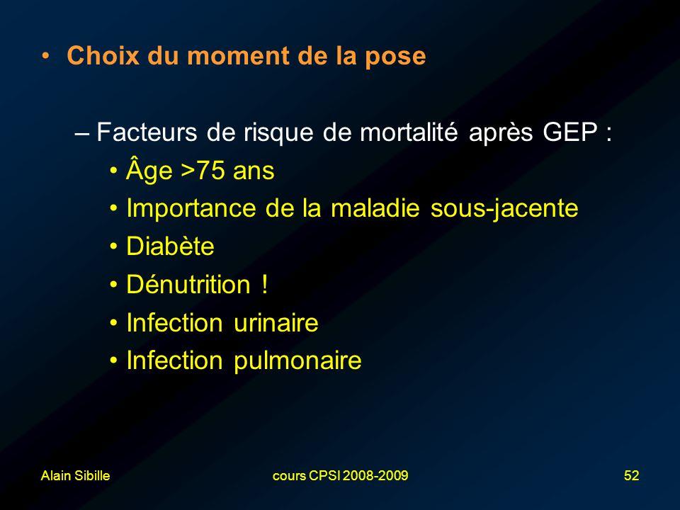 Alain Sibillecours CPSI 2008-200952 Choix du moment de la pose –Facteurs de risque de mortalité après GEP : Âge >75 ans Importance de la maladie sous-jacente Diabète Dénutrition .