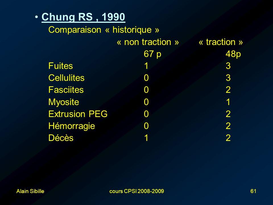 Alain Sibillecours CPSI 2008-200961 Chung RS, 1990 Comparaison « historique » « non traction »« traction » 67 p 48p Fuites13 Cellulites03 Fasciites02 Myosite01 Extrusion PEG02 Hémorragie02 Décès12