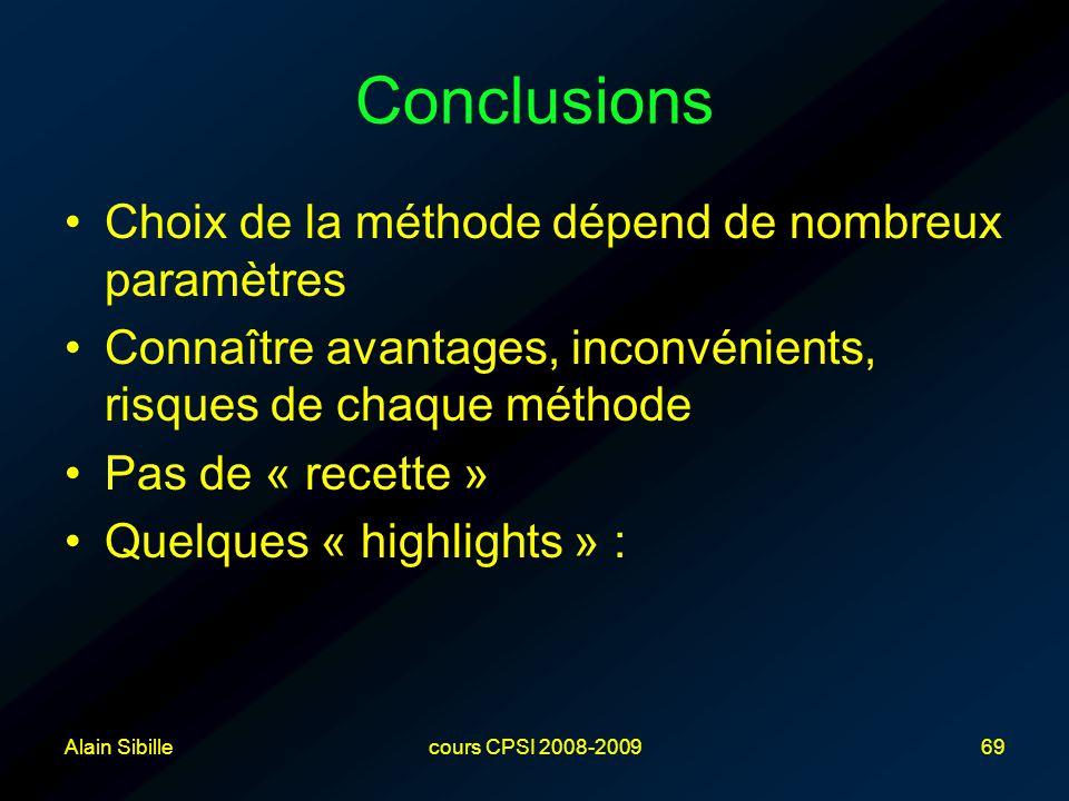 Alain Sibillecours CPSI 2008-200969 Conclusions Choix de la méthode dépend de nombreux paramètres Connaître avantages, inconvénients, risques de chaque méthode Pas de « recette » Quelques « highlights » :