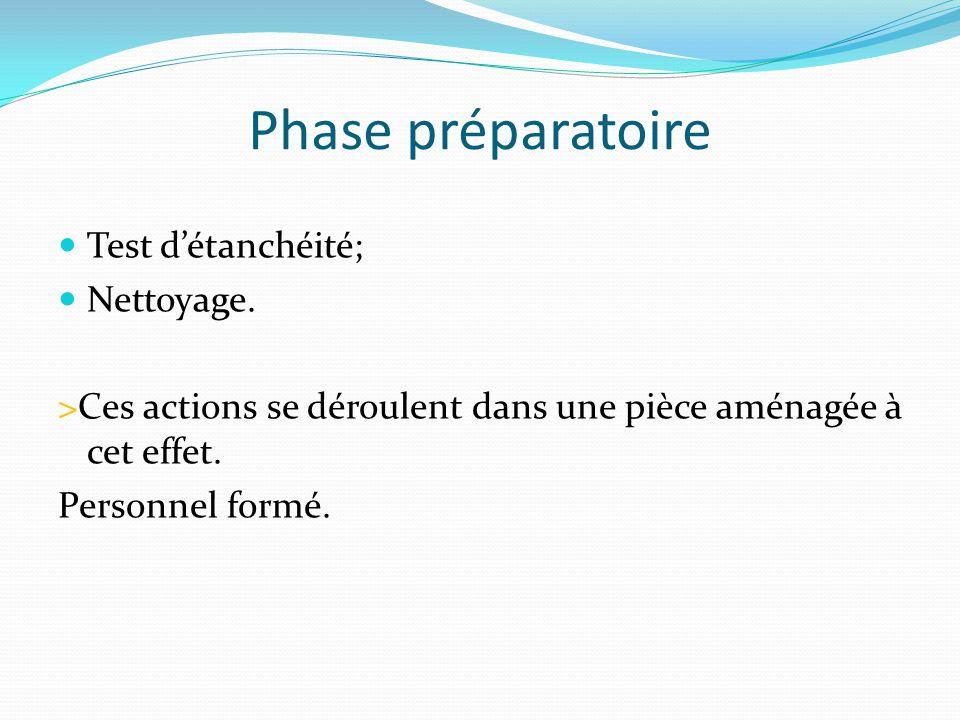 Phase préparatoire Test d'étanchéité; Nettoyage. >Ces actions se déroulent dans une pièce aménagée à cet effet. Personnel formé.