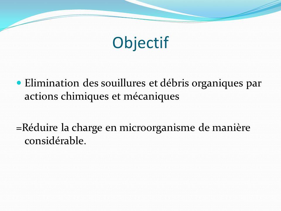 Objectif Elimination des souillures et débris organiques par actions chimiques et mécaniques =Réduire la charge en microorganisme de manière considéra