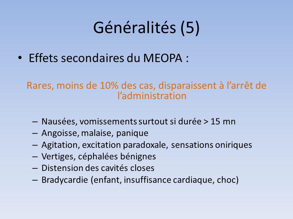 Généralités (5) Effets secondaires du MEOPA : Rares, moins de 10% des cas, disparaissent à l'arrêt de l'administration – Nausées, vomissements surtout