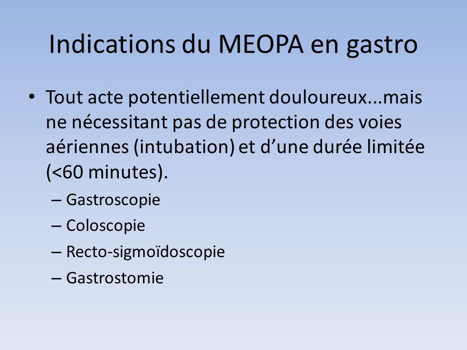 Indications du MEOPA en gastro Tout acte potentiellement douloureux...mais ne nécessitant pas de protection des voies aériennes (intubation) et d'une