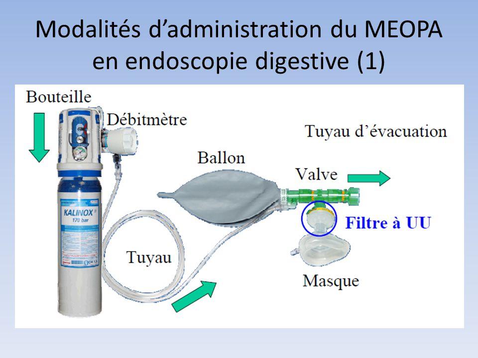 Modalités d'administration du MEOPA en endoscopie digestive (1)