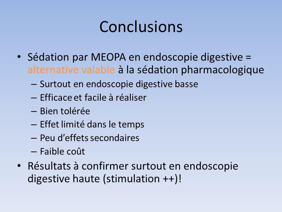 Conclusions Sédation par MEOPA en endoscopie digestive = alternative valable à la sédation pharmacologique – Surtout en endoscopie digestive basse – E
