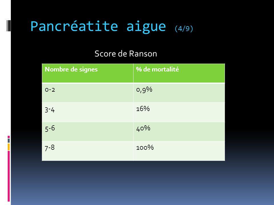 Pancréatite aigue (4/9) Nombre de signes% de mortalité 0-20,9% 3-416% 5-640% 7-8100% Score de Ranson