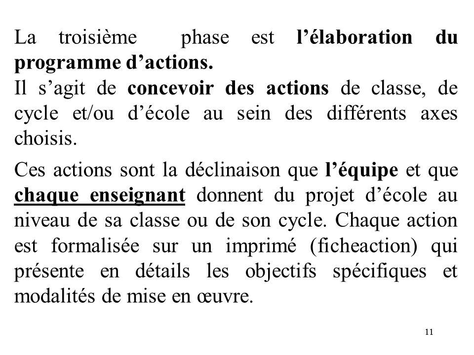 11 La troisième phase est l'élaboration du programme d'actions. Il s'agit de concevoir des actions de classe, de cycle et/ou d'école au sein des diffé