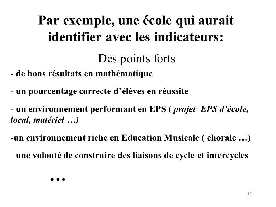Par exemple, une école qui aurait identifier avec les indicateurs: Des points forts - de bons résultats en mathématique - un pourcentage correcte d'él
