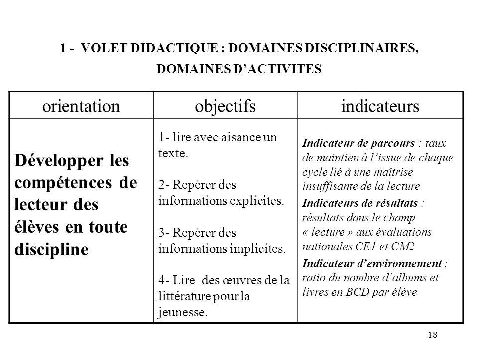 18 1 - VOLET DIDACTIQUE : DOMAINES DISCIPLINAIRES, DOMAINES D'ACTIVITES orientationobjectifsindicateurs Développer les compétences de lecteur des élèv