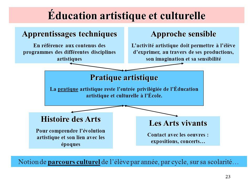 23 Éducation artistique et culturelle Pratique artistique La pratique artistique reste l'entrée privilégiée de l'Éducation artistique et culturelle à