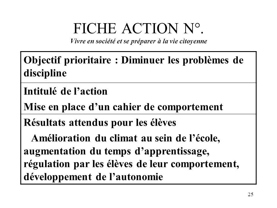 25 FICHE ACTION N°. Vivre en société et se préparer à la vie citoyenne Objectif prioritaire : Diminuer les problèmes de discipline Intitulé de l'actio