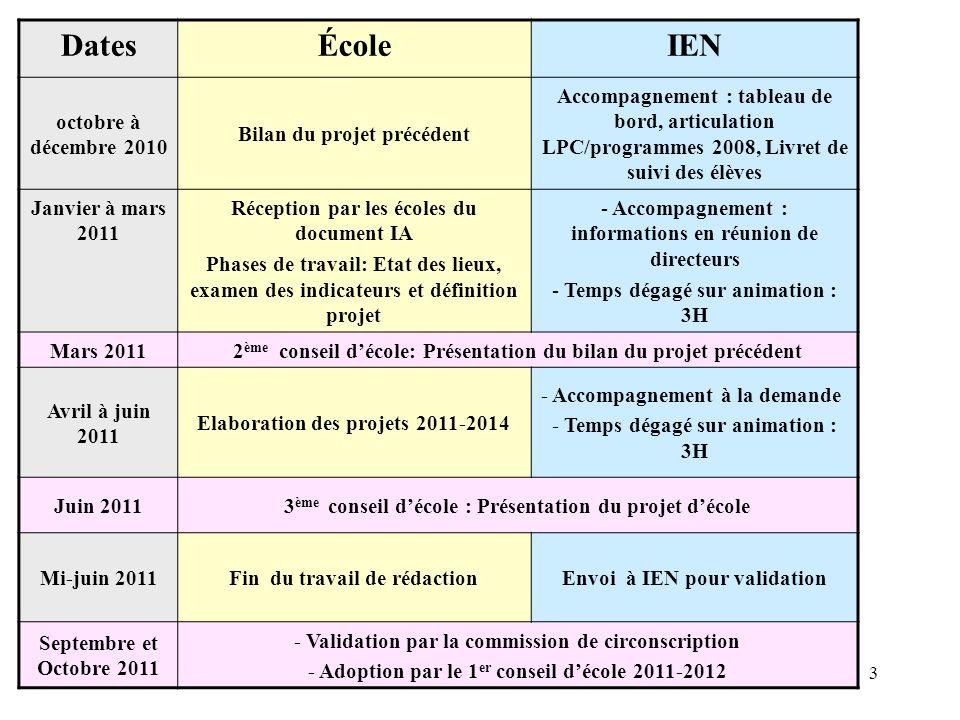 3 DatesÉcoleIEN octobre à décembre 2010 Bilan du projet précédent Accompagnement : tableau de bord, articulation LPC/programmes 2008, Livret de suivi