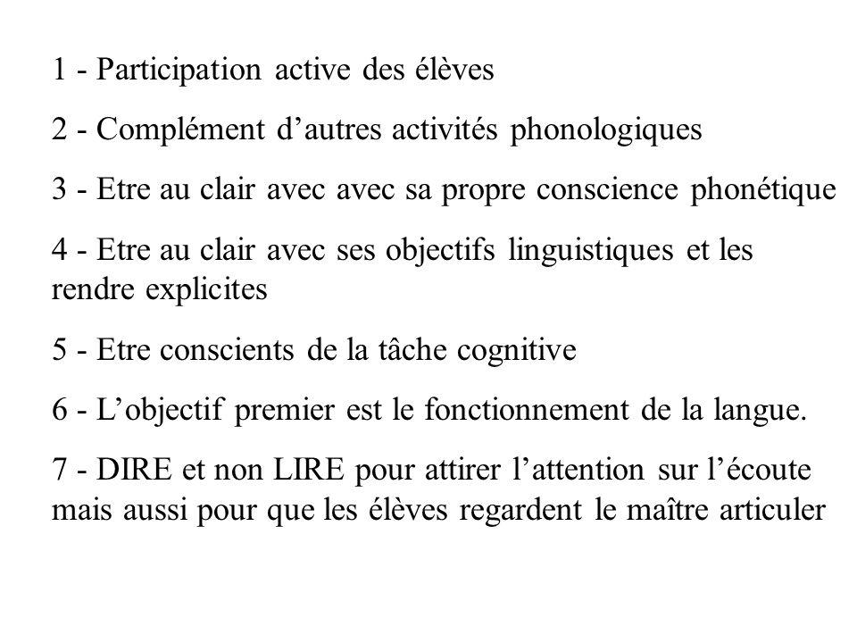 1 - Participation active des élèves 2 - Complément d'autres activités phonologiques 3 - Etre au clair avec avec sa propre conscience phonétique 4 - Etre au clair avec ses objectifs linguistiques et les rendre explicites 5 - Etre conscients de la tâche cognitive 6 - L'objectif premier est le fonctionnement de la langue.