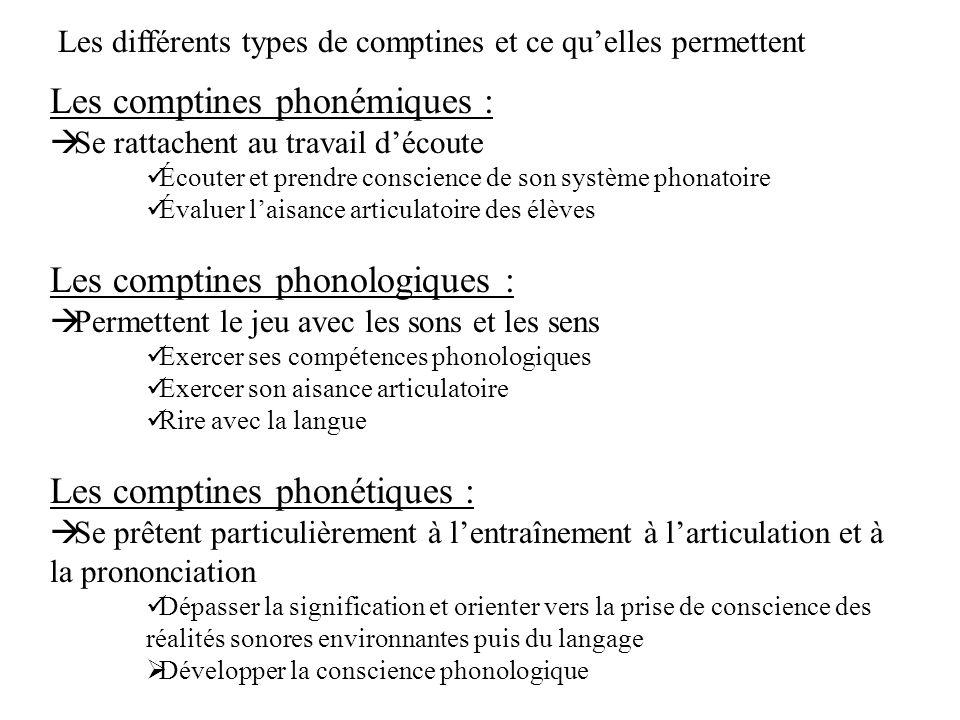 Les différents types de comptines et ce qu'elles permettent Les comptines phonémiques :  Se rattachent au travail d'écoute Écouter et prendre conscie