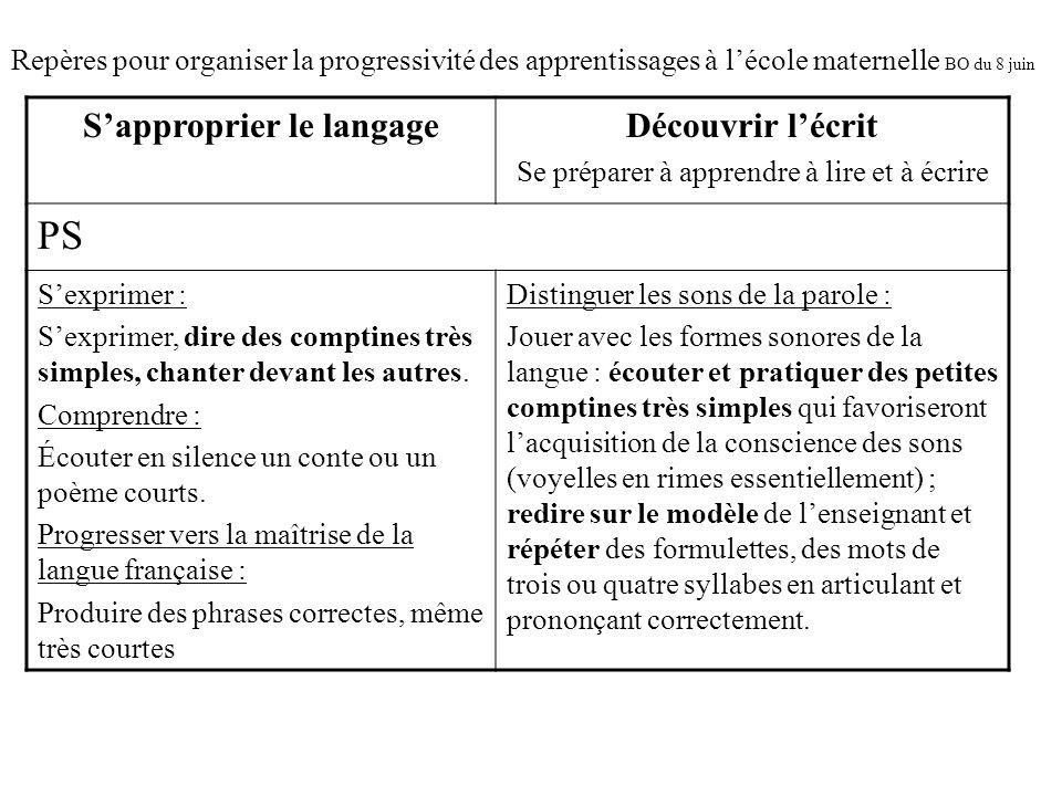 Repères pour organiser la progressivité des apprentissages à l'école maternelle BO du 8 juin S'approprier le langageDécouvrir l'écrit Se préparer à ap