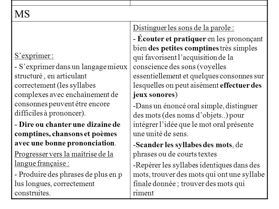 MS S'exprimer : - S'exprimer dans un langage mieux structuré, en articulant correctement (les syllabes complexes avec enchaînement de consonnes peuvent être encore difficiles à prononcer).