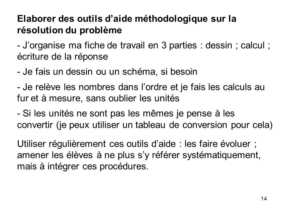 14 Elaborer des outils d'aide méthodologique sur la résolution du problème - J'organise ma fiche de travail en 3 parties : dessin ; calcul ; écriture