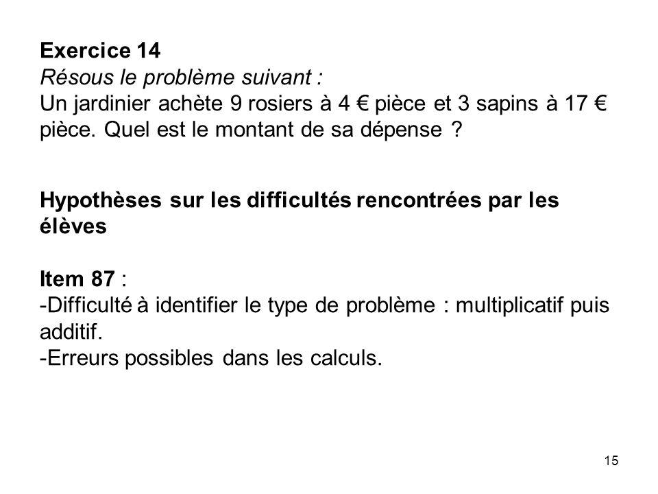 15 Exercice 14 Résous le problème suivant : Un jardinier achète 9 rosiers à 4 € pièce et 3 sapins à 17 € pièce. Quel est le montant de sa dépense ? Hy
