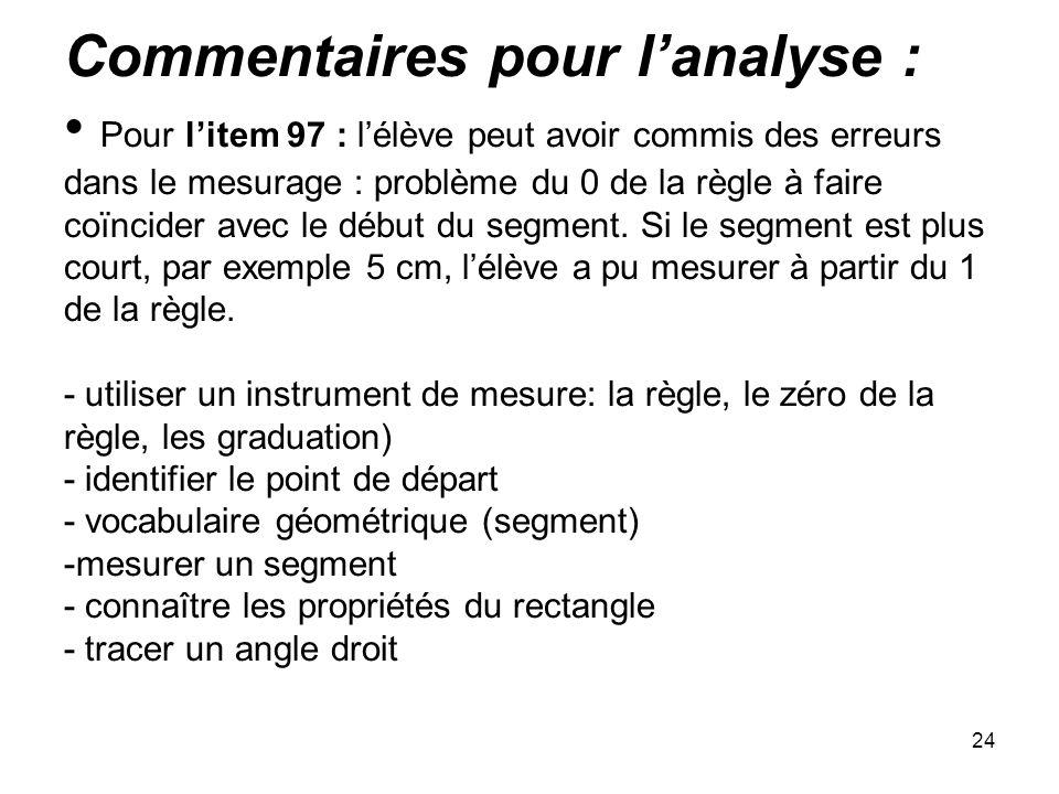 24 Commentaires pour l'analyse : Pour l'item 97 : l'élève peut avoir commis des erreurs dans le mesurage : problème du 0 de la règle à faire coïncider