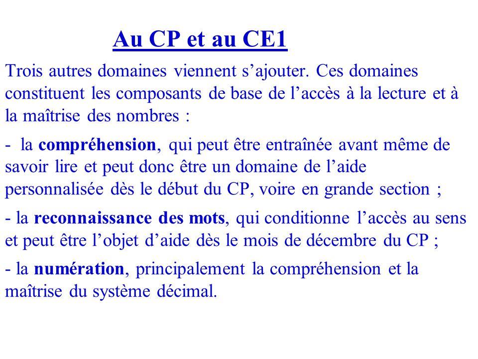 Au CP et au CE1 Trois autres domaines viennent s'ajouter. Ces domaines constituent les composants de base de l'accès à la lecture et à la maîtrise des
