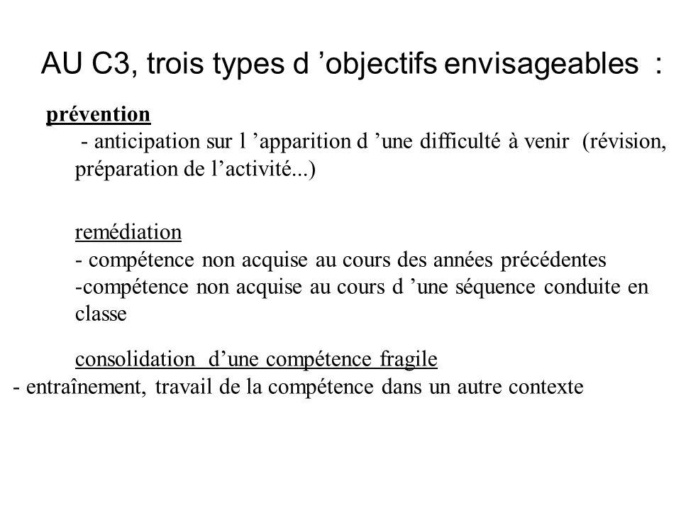 AU C3, trois types d 'objectifs envisageables : prévention - anticipation sur l 'apparition d 'une difficulté à venir (révision, préparation de l'acti