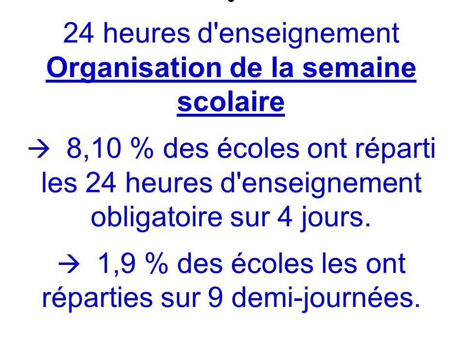 24 heures d'enseignement Organisation de la semaine scolaire  8,10 % des écoles ont réparti les 24 heures d'enseignement obligatoire sur 4 jours.  1
