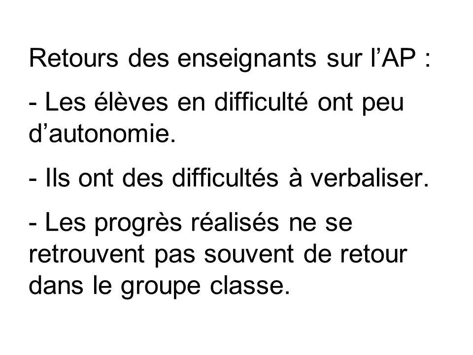 Retours des enseignants sur l'AP : - Les élèves en difficulté ont peu d'autonomie. - Ils ont des difficultés à verbaliser. - Les progrès réalisés ne s